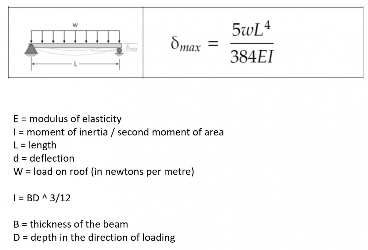 beam bend 2.jpg