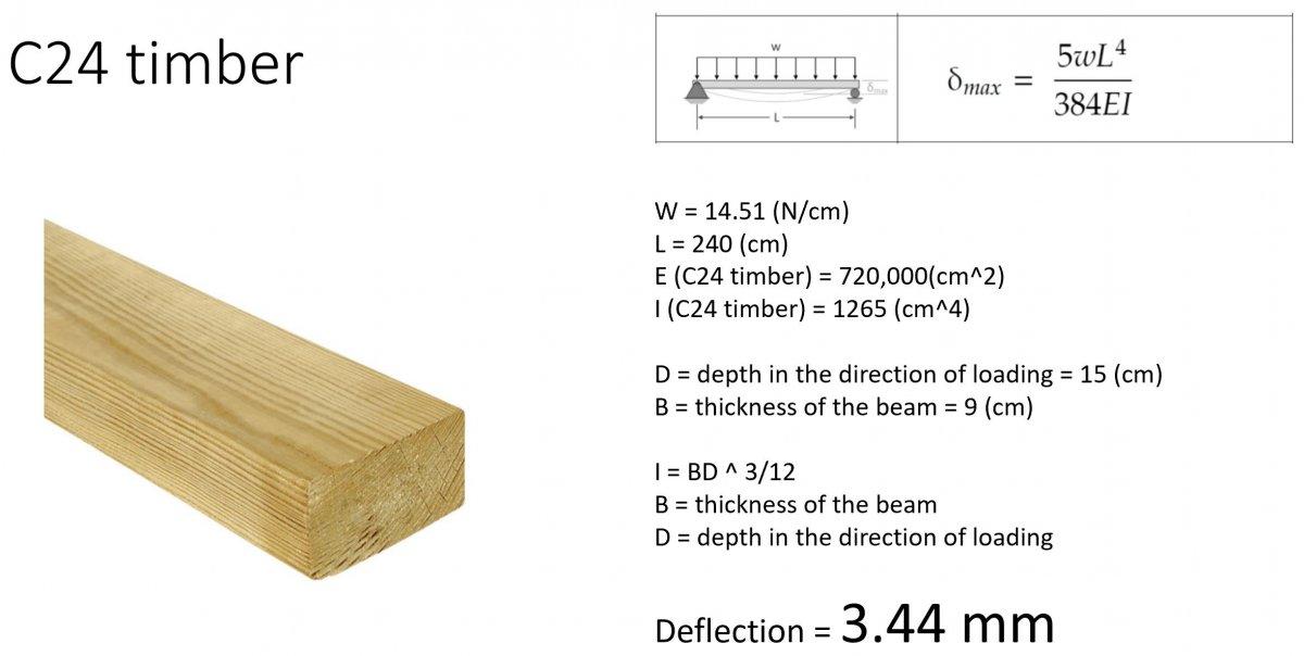 beam bend C24.jpg