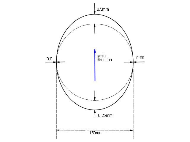 Bowl  1 schematic jpg.jpg