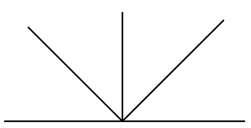 shooting-board-angles.png