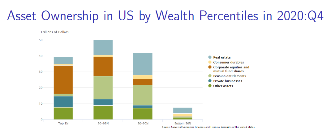 US_WealthDistribution.PNG
